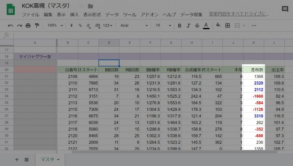 【検証編】差枚計算と実データの答え合わせ